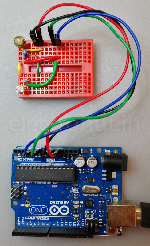 Plotting real time data from arduino using python